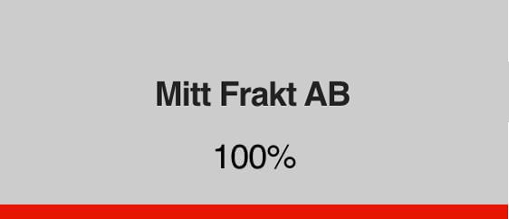 org-mittfrakt-ab