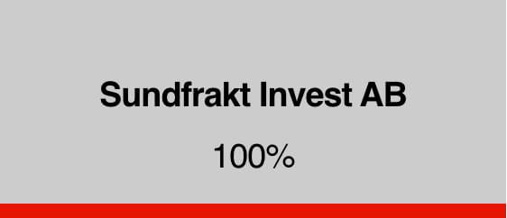 org-sundfrakt-invest